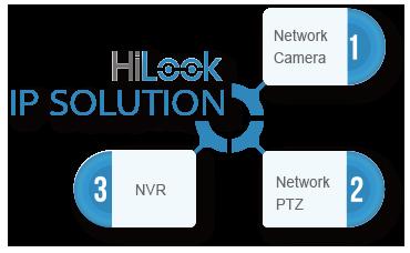 هایلوک (HiLook) چیست؟